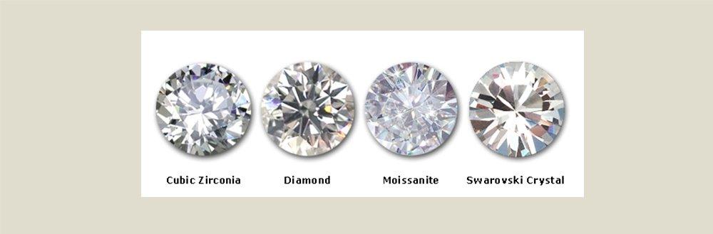 бриллиант и другие прозрачные камни